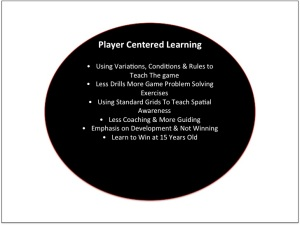 playercentered