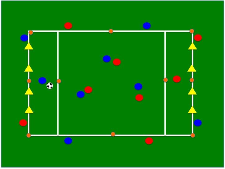 rondos soccer training guide pdf