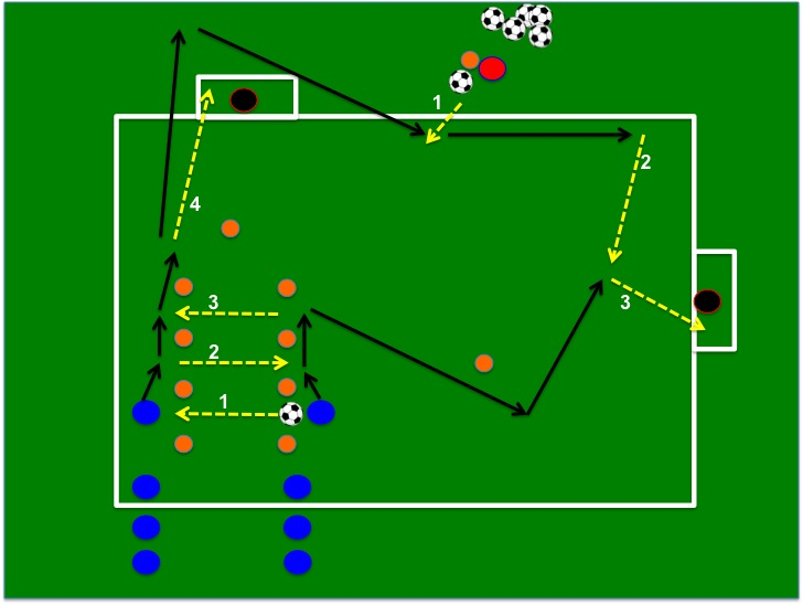 """Shooting, Crossing & Finishing and Passing Exercise: """"Pro"""