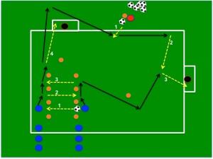 shooting2player2goal