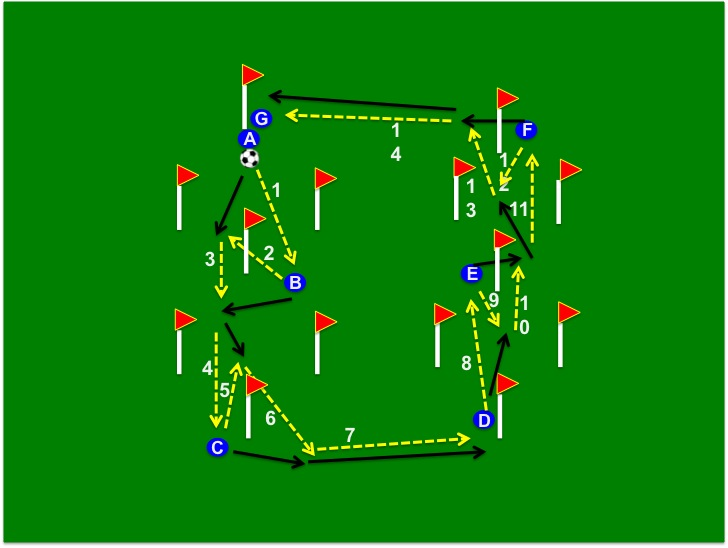 "Tiki-Taka Passing Pattern #5 – From My New Book ""Tiki-Taka"