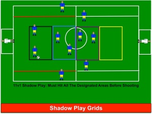 shadowplaygrids