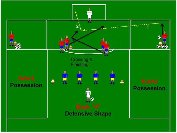 Pre match football trading strategy